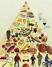 地中海饮食金字塔