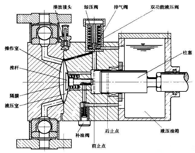 油箱结构示意图