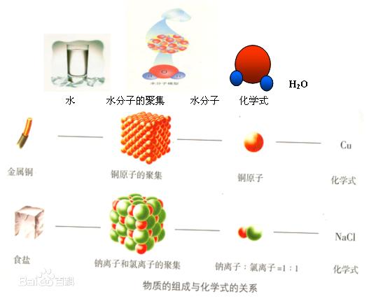 钴的原子结构图