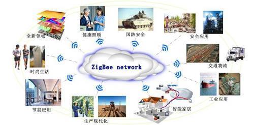近期微电子机械加工(mems)技术的发展为传感器的微型化提供了可能,微