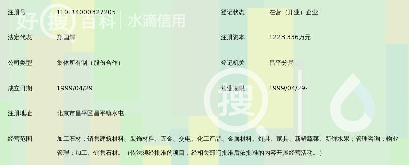 北京昌平水屯装饰建材城