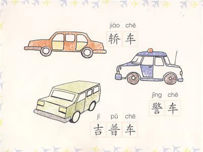了关于交通工具的简笔画