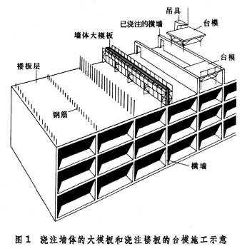 预制装配式型钢混凝土结构