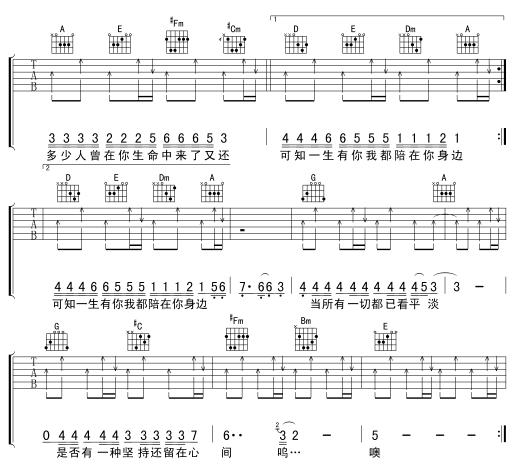 一生有你吉他谱
