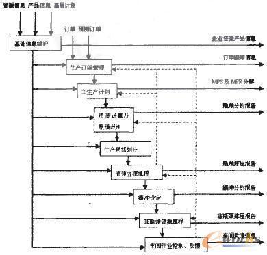 电路 电路图 电子 原理图 390_373