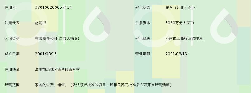 济南信和特点_360百科现代家具的家具风格图片