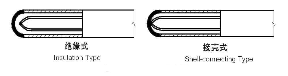 铠装热电偶主要由接线盒,接线端子和铠装热电偶元件等组成基本结构