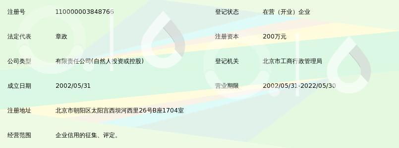 北京北达国民征信有限公司_360百科