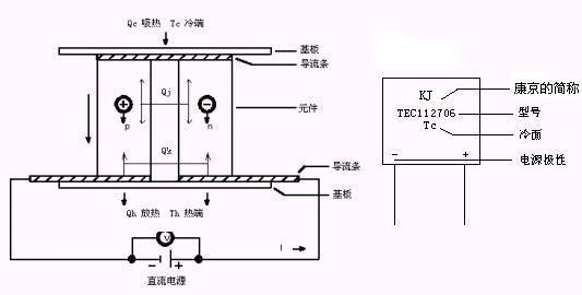 电路 电路图 电子 原理图 533_270
