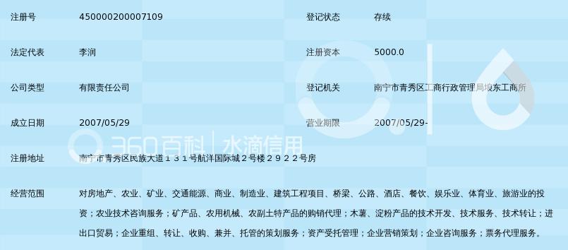 广西和润实业发展集团有限公司_360百科